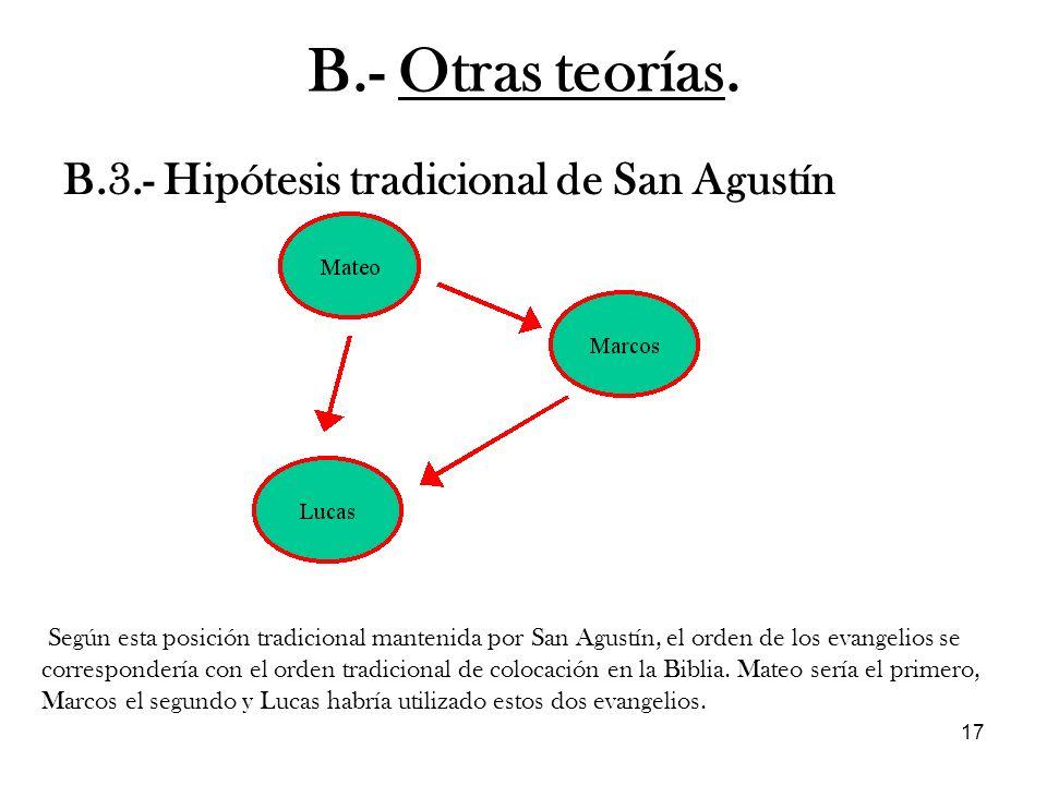 B.- Otras teorías. B.3.- Hipótesis tradicional de San Agustín