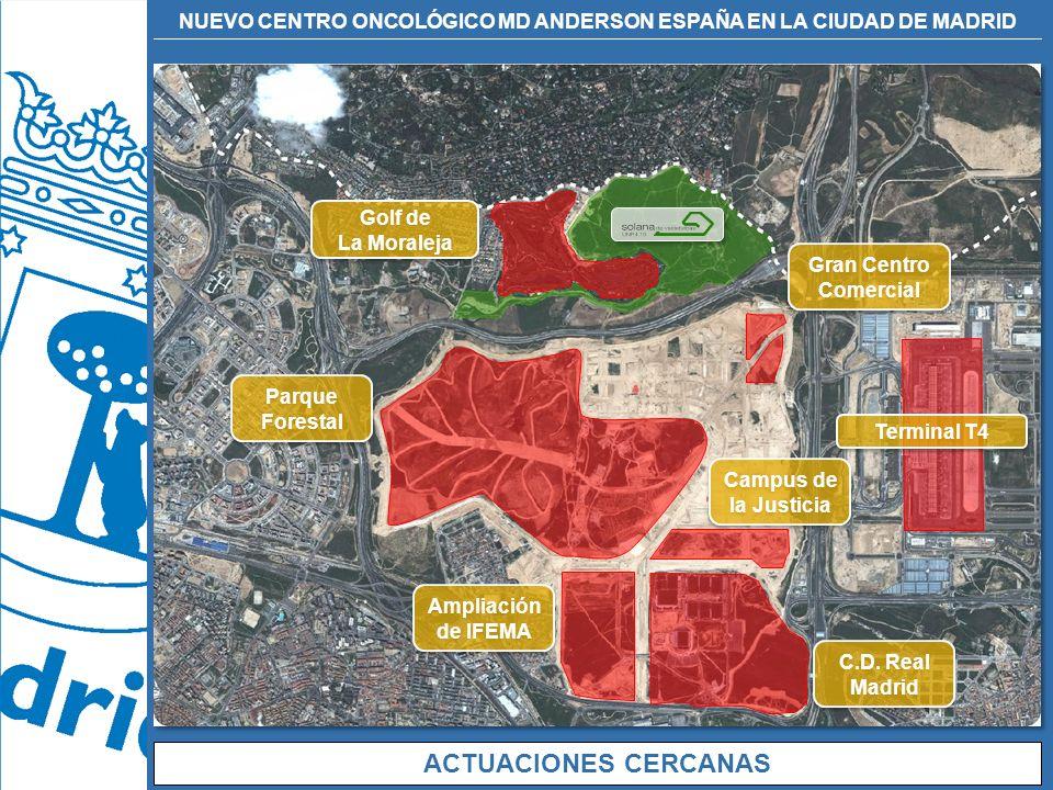 ACTUACIONES CERCANAS Golf de La Moraleja Gran Centro Comercial