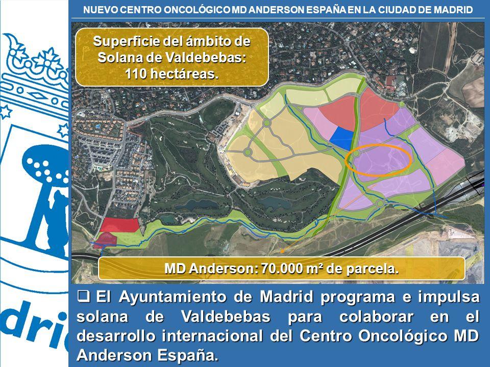 Superficie del ámbito de Solana de Valdebebas: