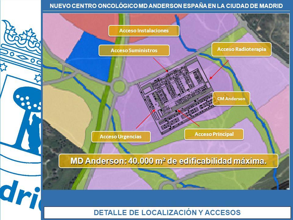 MD Anderson: 40.000 m² de edificabilidad máxima.