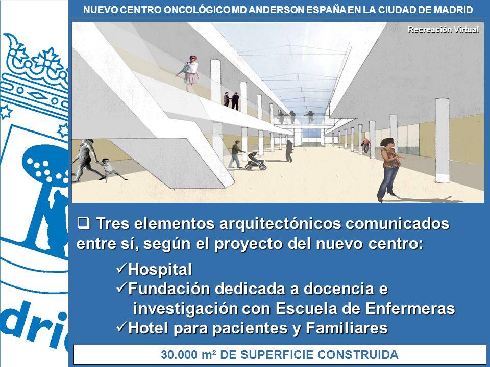 30.000 m² DE SUPERFICIE CONSTRUIDA