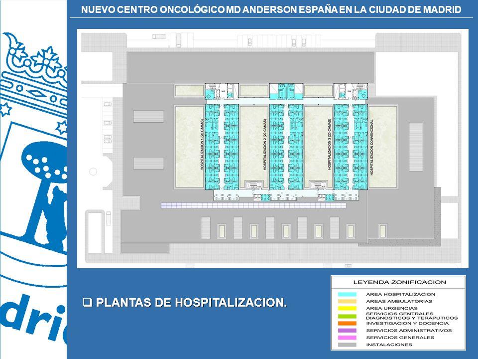 PLANTAS DE HOSPITALIZACION.