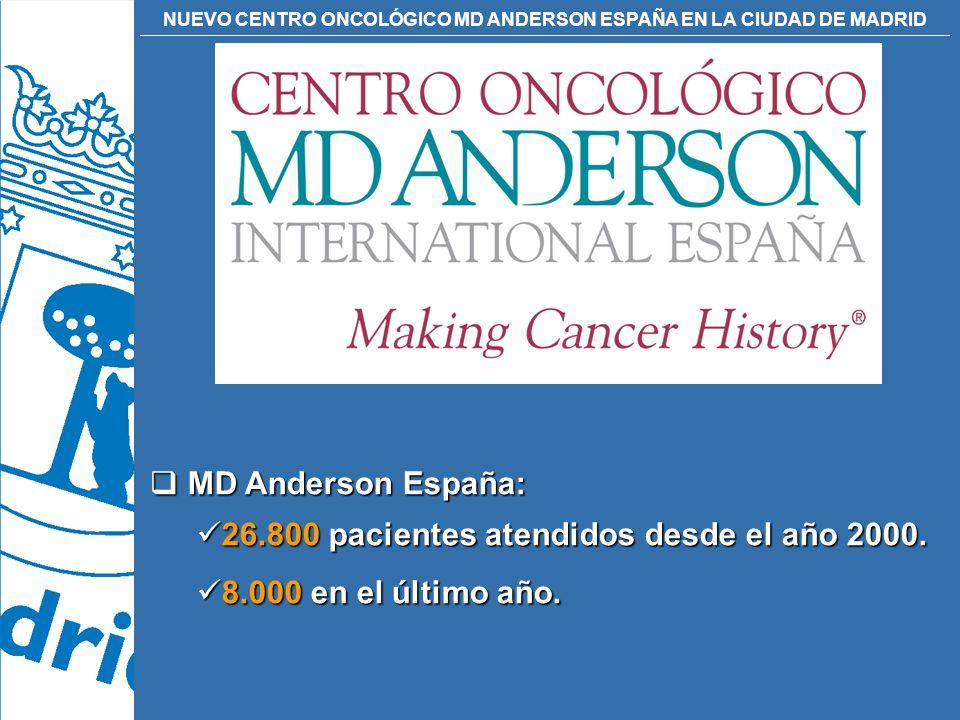 MD Anderson España: 26.800 pacientes atendidos desde el año 2000. 8.000 en el último año.