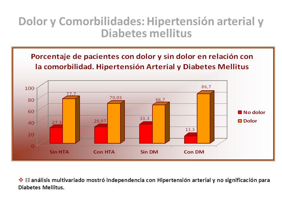 Dolor y Comorbilidades: Hipertensión arterial y Diabetes mellitus