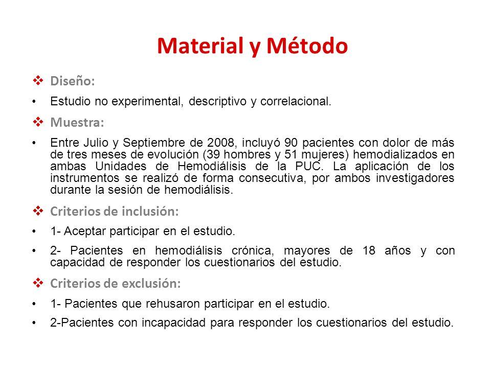Material y Método Diseño: Muestra: Criterios de inclusión: