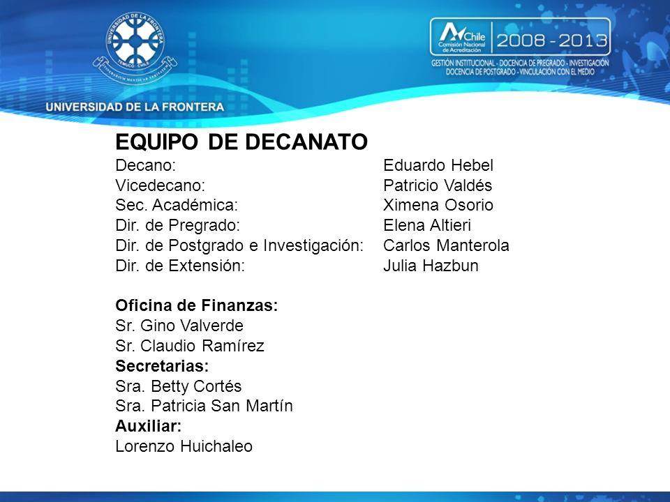EQUIPO DE DECANATO Decano: Eduardo Hebel Vicedecano: Patricio Valdés