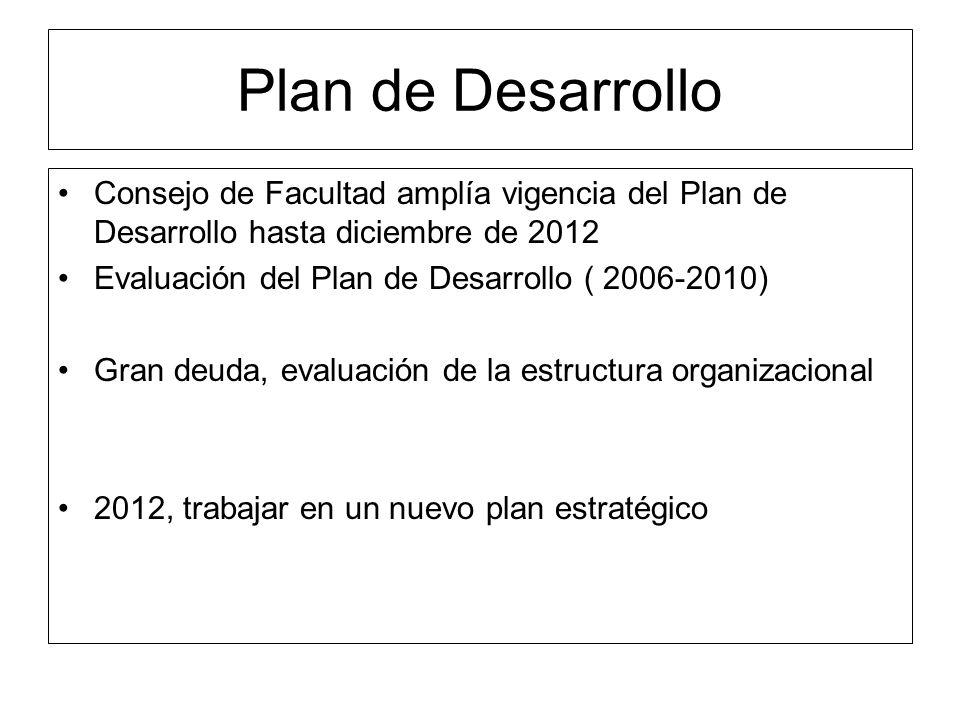 Plan de Desarrollo Consejo de Facultad amplía vigencia del Plan de Desarrollo hasta diciembre de 2012.