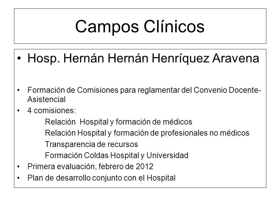 Campos Clínicos Hosp. Hernán Hernán Henríquez Aravena