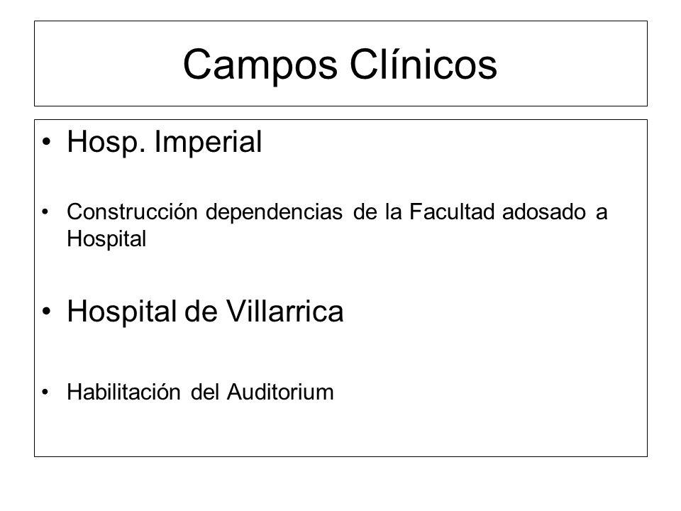 Campos Clínicos Hosp. Imperial Hospital de Villarrica