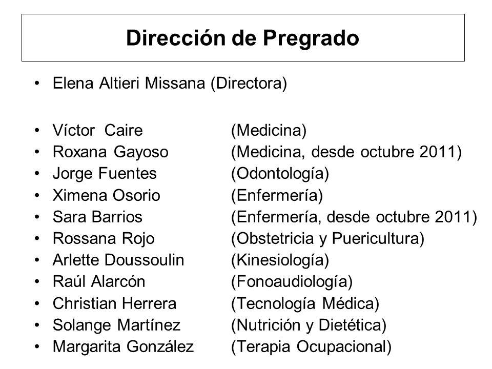 Dirección de Pregrado Elena Altieri Missana (Directora)