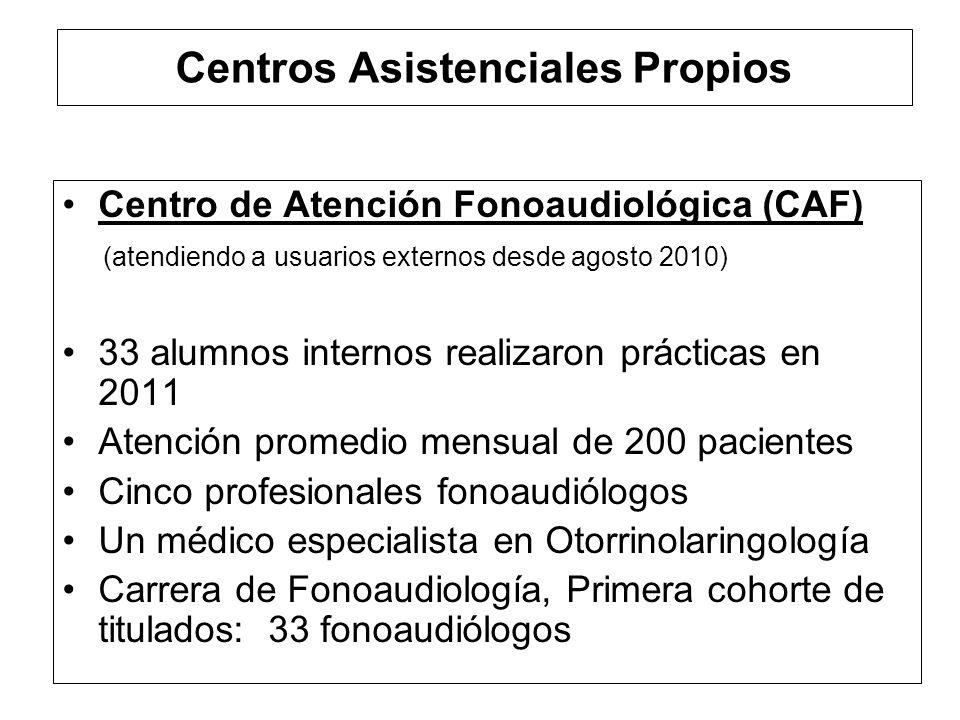 Centros Asistenciales Propios