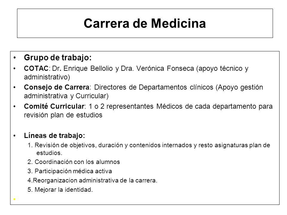 Carrera de Medicina Grupo de trabajo: