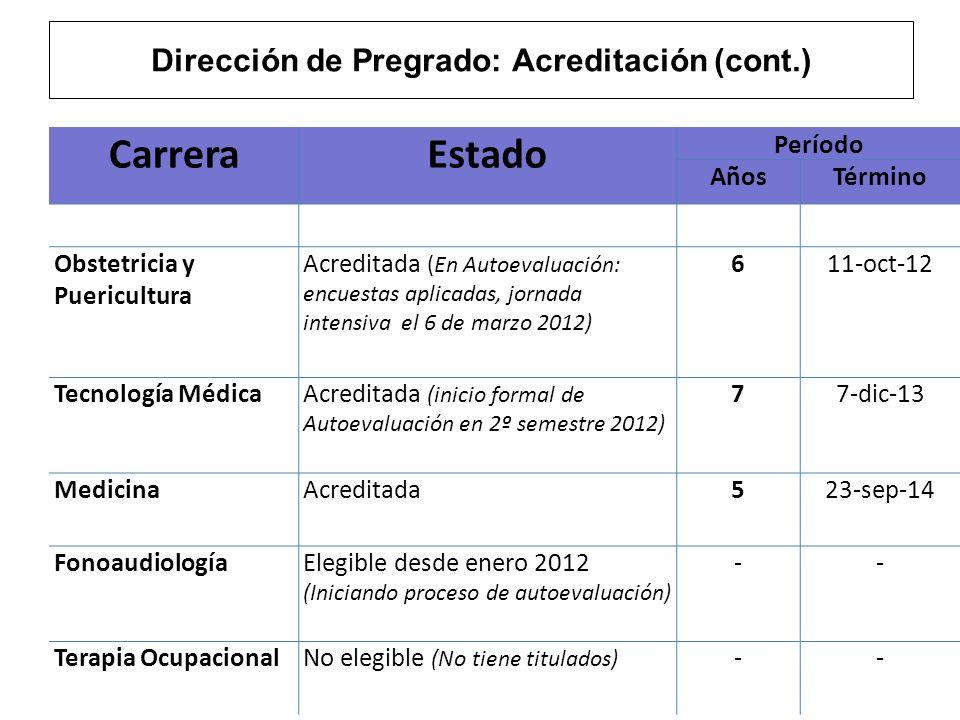 Dirección de Pregrado: Acreditación (cont.)