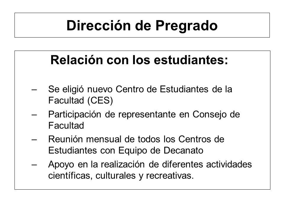 Dirección de Pregrado Relación con los estudiantes: