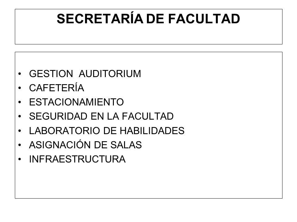 SECRETARÍA DE FACULTAD