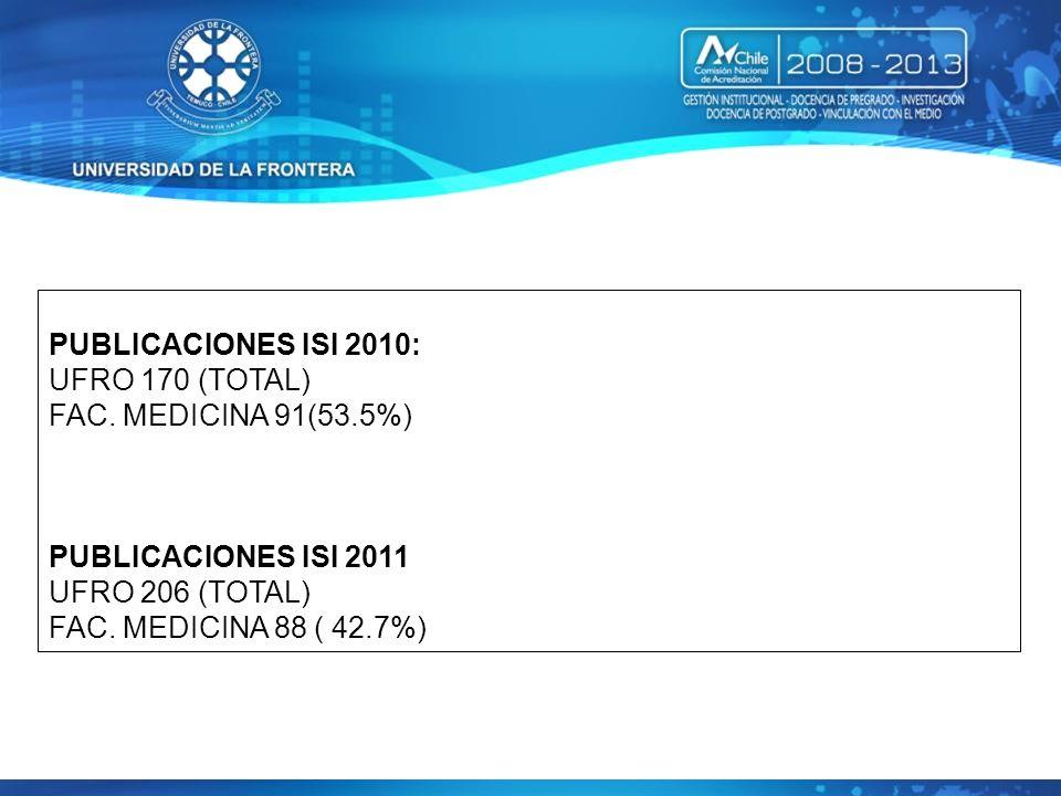 PUBLICACIONES ISI 2010: UFRO 170 (TOTAL) FAC. MEDICINA 91(53.5%) PUBLICACIONES ISI 2011. UFRO 206 (TOTAL)