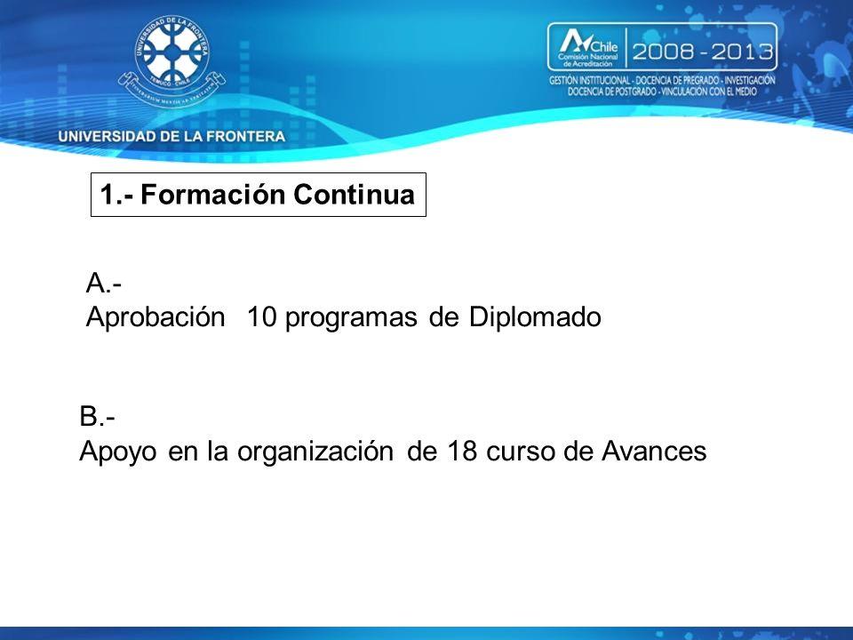 1.- Formación Continua A.- Aprobación 10 programas de Diplomado.