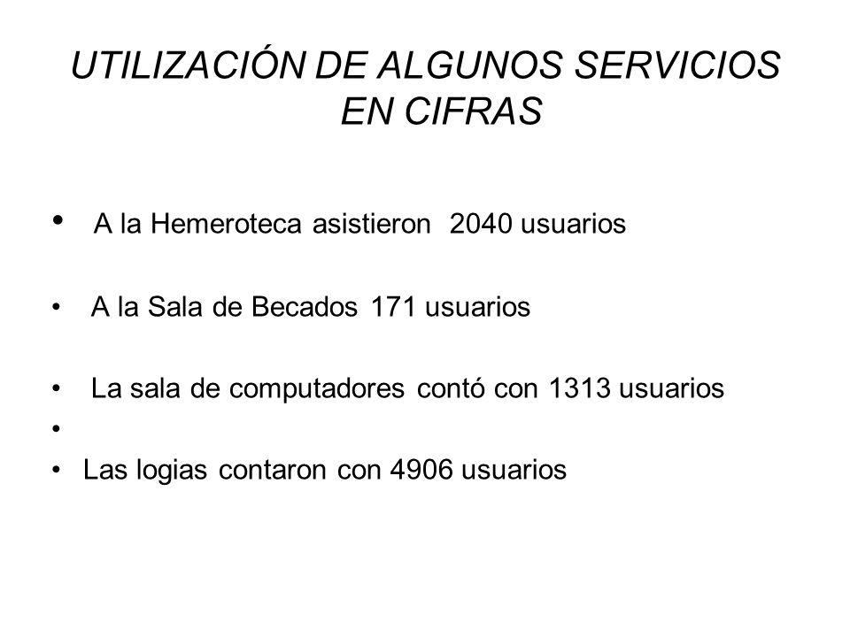 UTILIZACIÓN DE ALGUNOS SERVICIOS EN CIFRAS