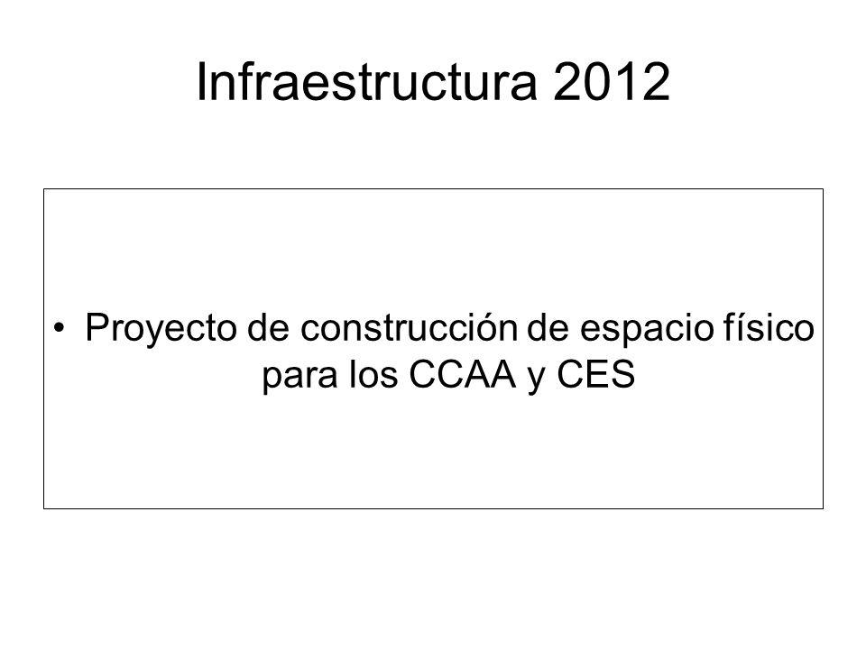 Proyecto de construcción de espacio físico para los CCAA y CES