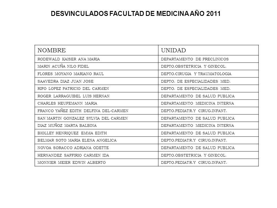 DESVINCULADOS FACULTAD DE MEDICINA AÑO 2011