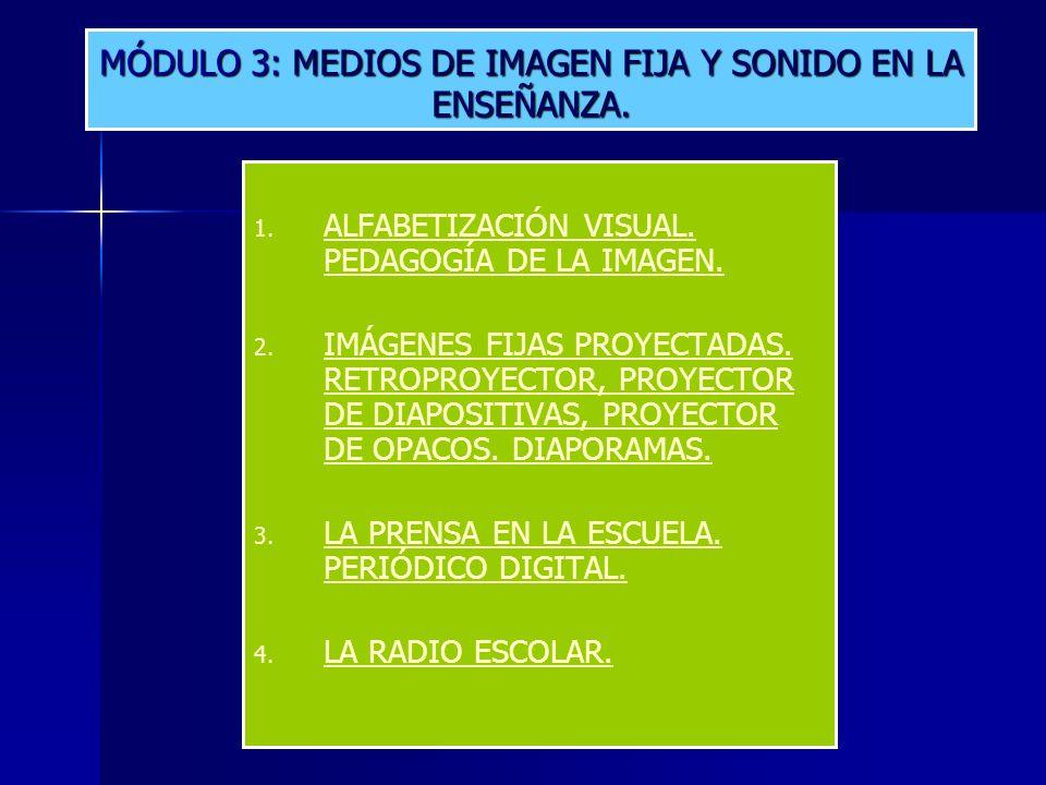 MÓDULO 3: MEDIOS DE IMAGEN FIJA Y SONIDO EN LA ENSEÑANZA.