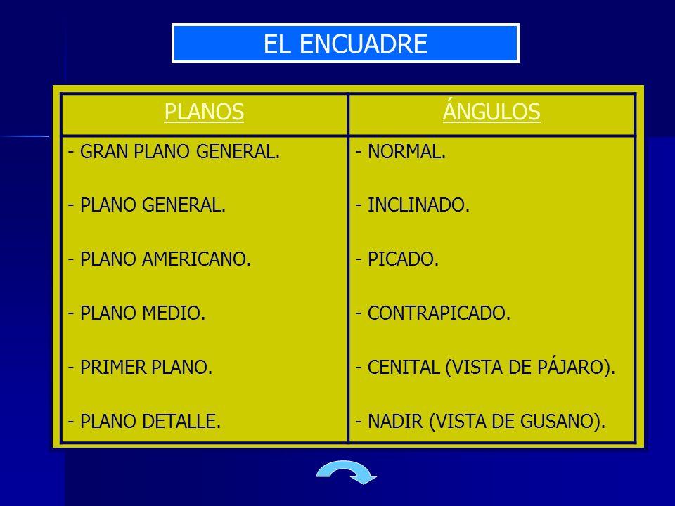 EL ENCUADRE PLANOS ÁNGULOS - GRAN PLANO GENERAL. - PLANO GENERAL.