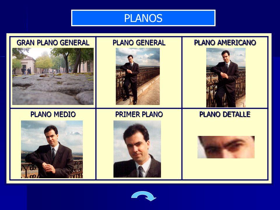 PLANOS GRAN PLANO GENERAL PLANO GENERAL PLANO AMERICANO PLANO MEDIO