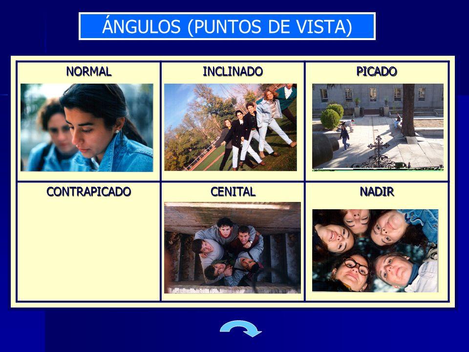 ÁNGULOS (PUNTOS DE VISTA)