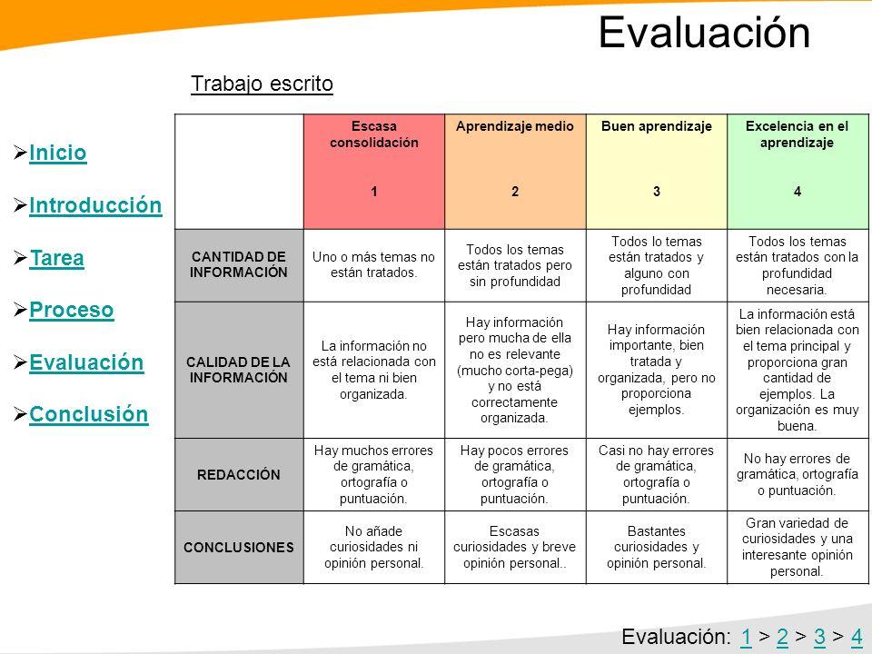 Evaluación Trabajo escrito Inicio Introducción Tarea Proceso