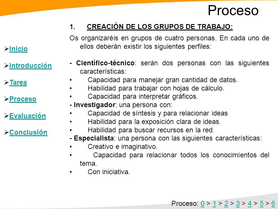 Proceso 1. CREACIÓN DE LOS GRUPOS DE TRABAJO: