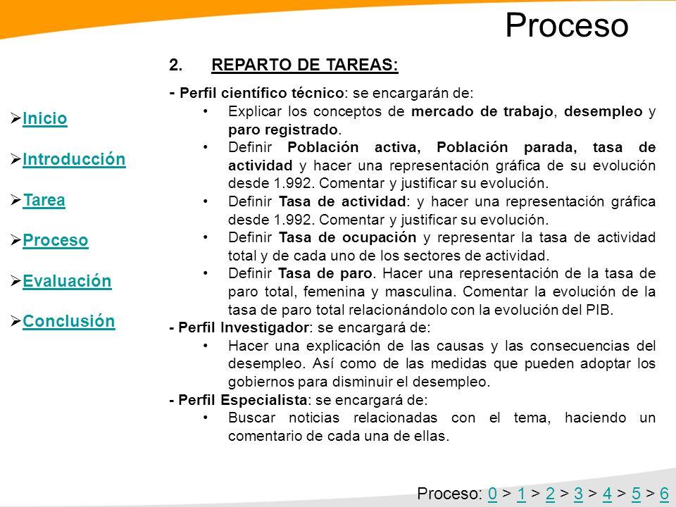 Proceso 2. REPARTO DE TAREAS: