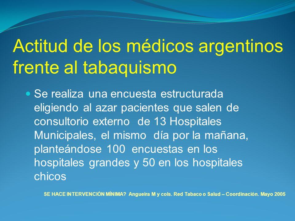 Actitud de los médicos argentinos frente al tabaquismo