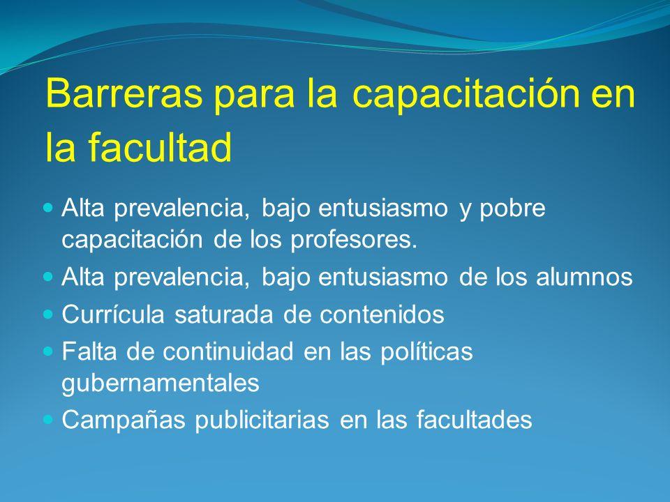 Barreras para la capacitación en la facultad