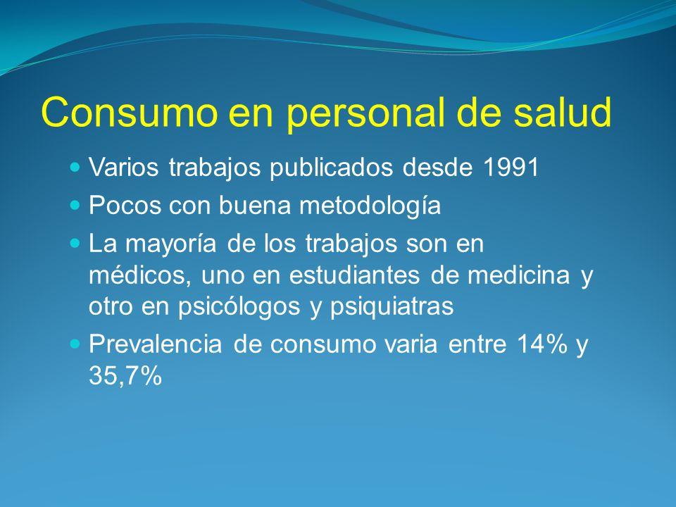 Consumo en personal de salud