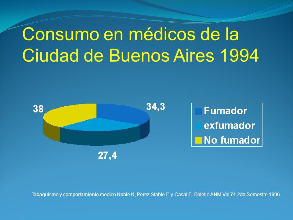 Consumo en médicos de la Ciudad de Buenos Aires 1994