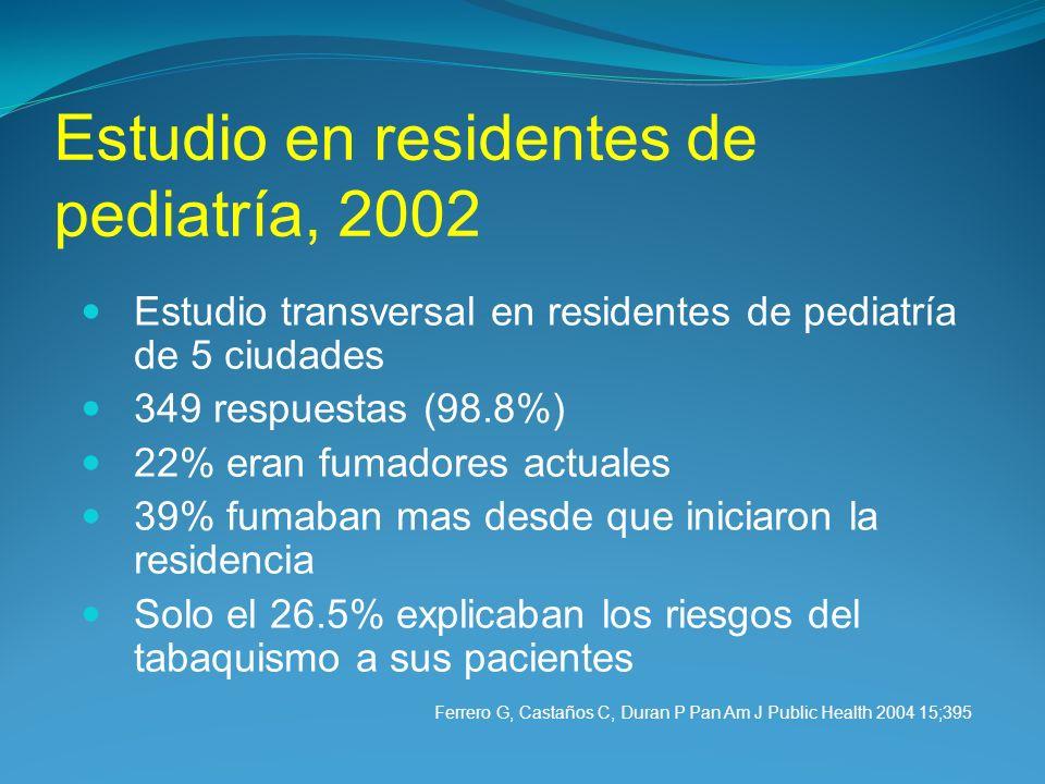 Estudio en residentes de pediatría, 2002