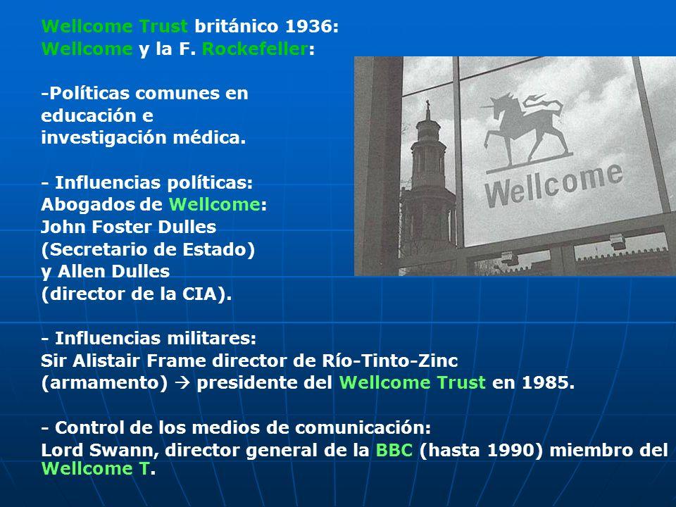 Wellcome Trust británico 1936: