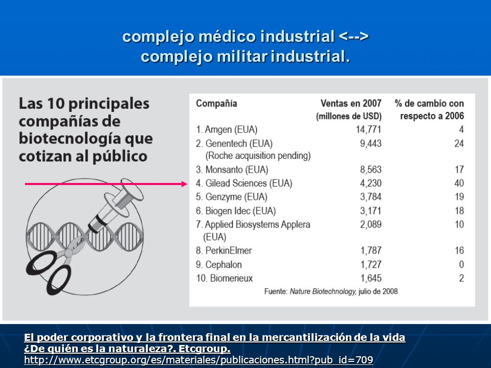 complejo médico industrial <--> complejo militar industrial.