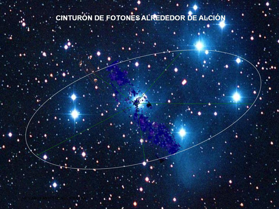 CINTURÓN DE FOTONES ALREDEDOR DE ALCIÓN