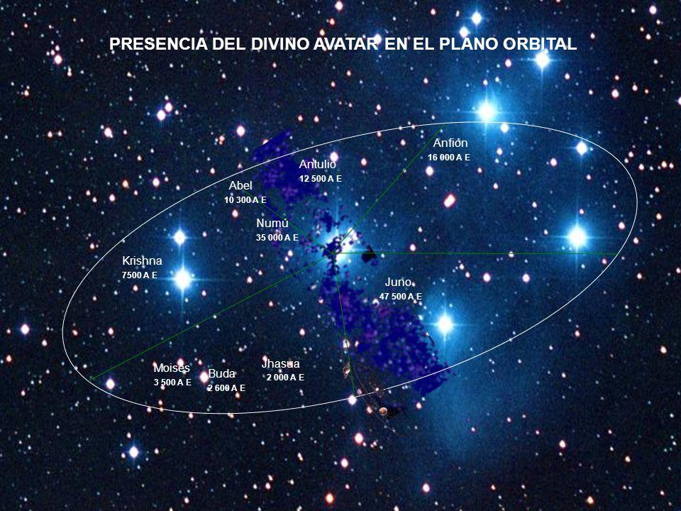 PRESENCIA DEL DIVINO AVATAR EN EL PLANO ORBITAL
