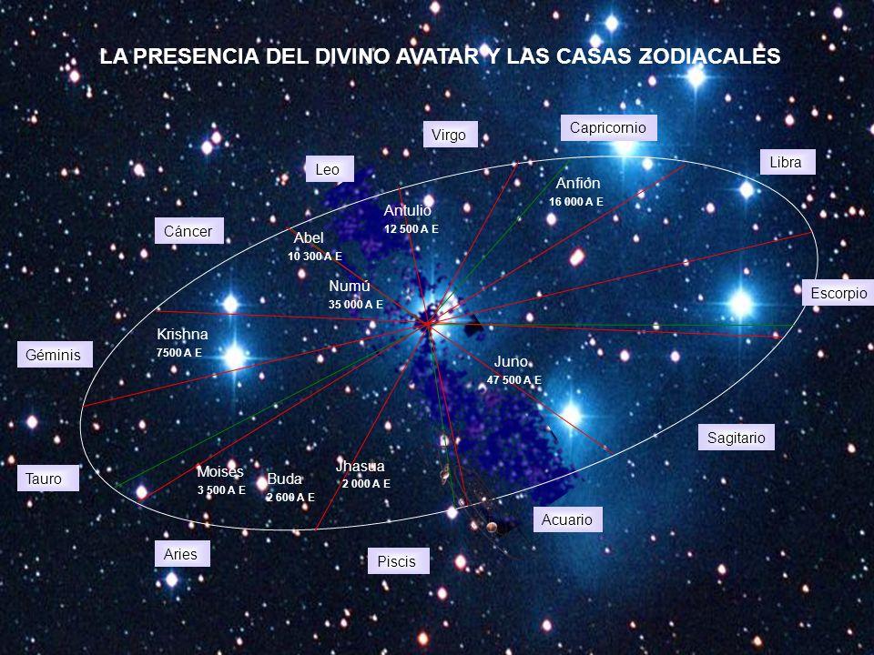 LA PRESENCIA DEL DIVINO AVATAR Y LAS CASAS ZODIACALES