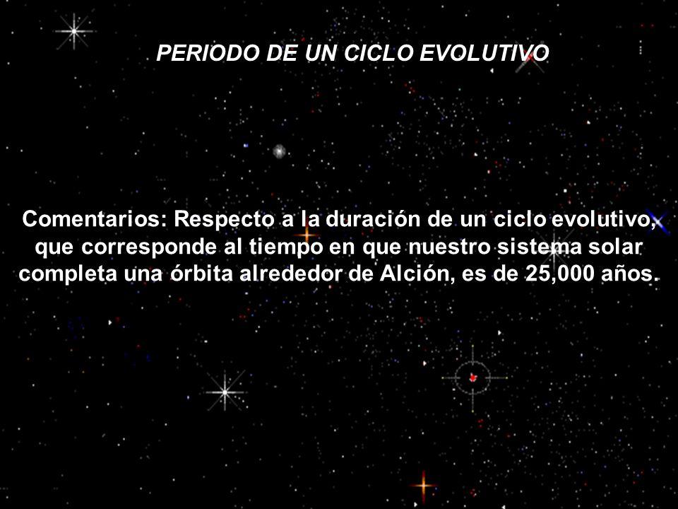 PERIODO DE UN CICLO EVOLUTIVO