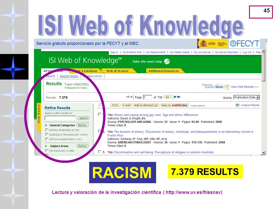 RACISM ISI Web of Knowledge 7.379 RESULTS