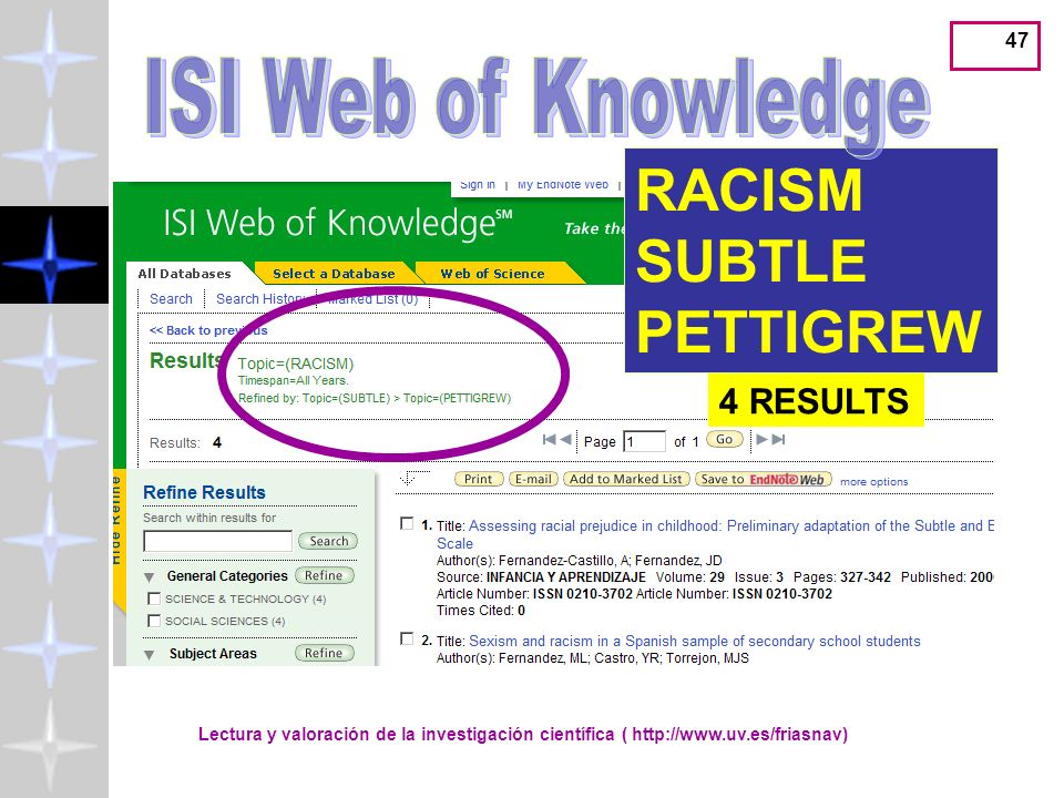 RACISM SUBTLE PETTIGREW ISI Web of Knowledge 4 RESULTS