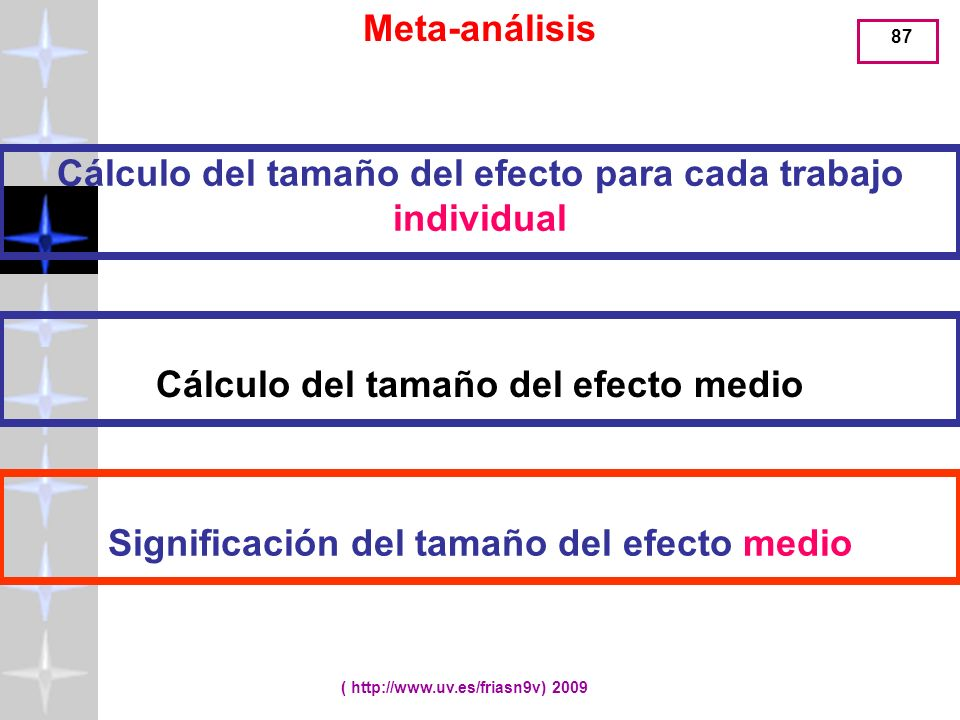 Meta-análisisCálculo del tamaño del efecto para cada trabajo individual. Cálculo del tamaño del efecto medio.
