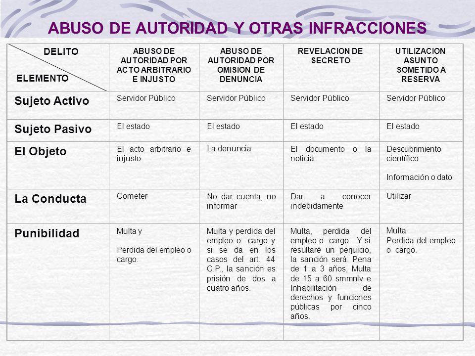 ABUSO DE AUTORIDAD Y OTRAS INFRACCIONES