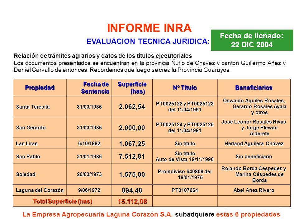 INFORME INRA Fecha de llenado: EVALUACION TECNICA JURIDICA: