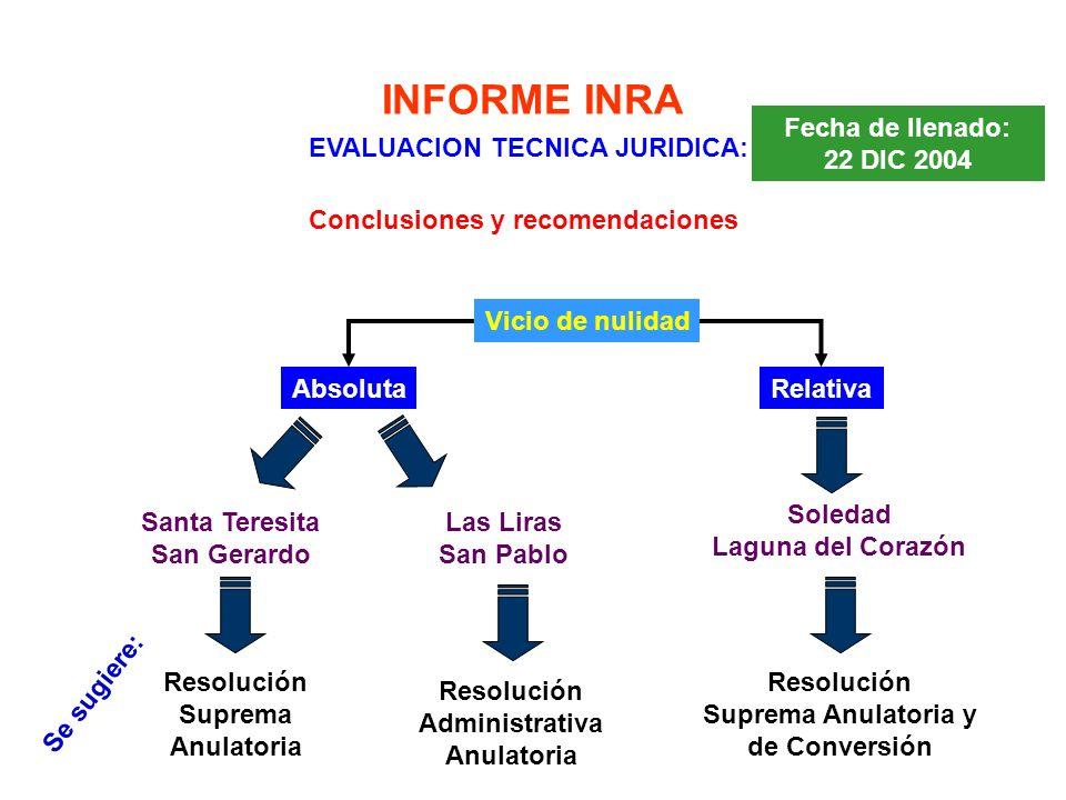 EVALUACION TECNICA JURIDICA: Resolución Suprema Anulatoria