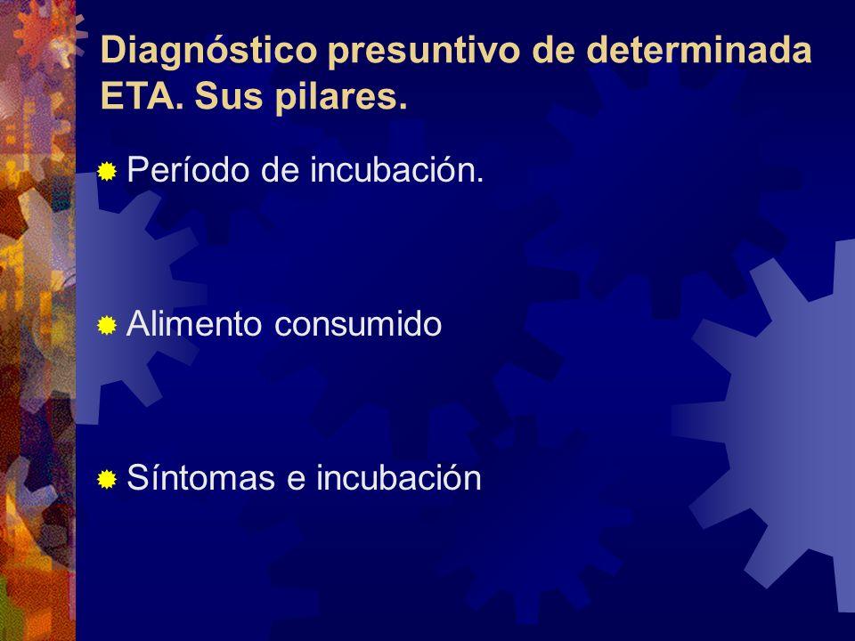 Diagnóstico presuntivo de determinada ETA. Sus pilares.