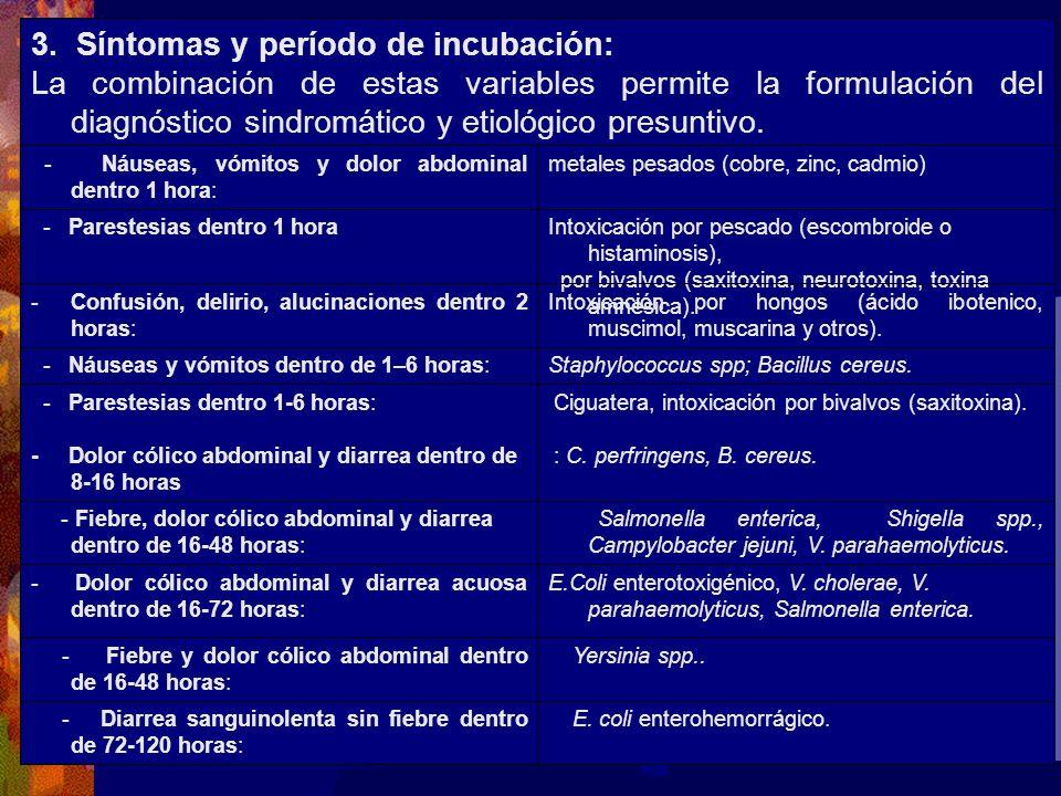 3. Síntomas y período de incubación: